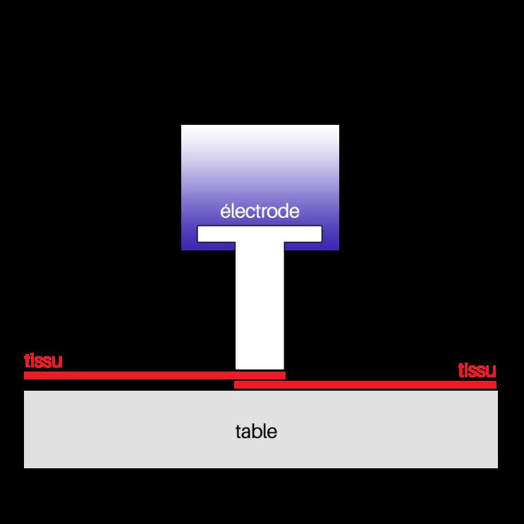 Haute fréquence soudure PVC